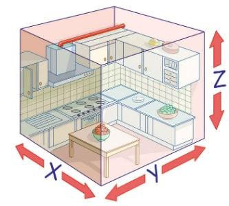 Pildil on joonis köögist ning teljed X Y ja Z